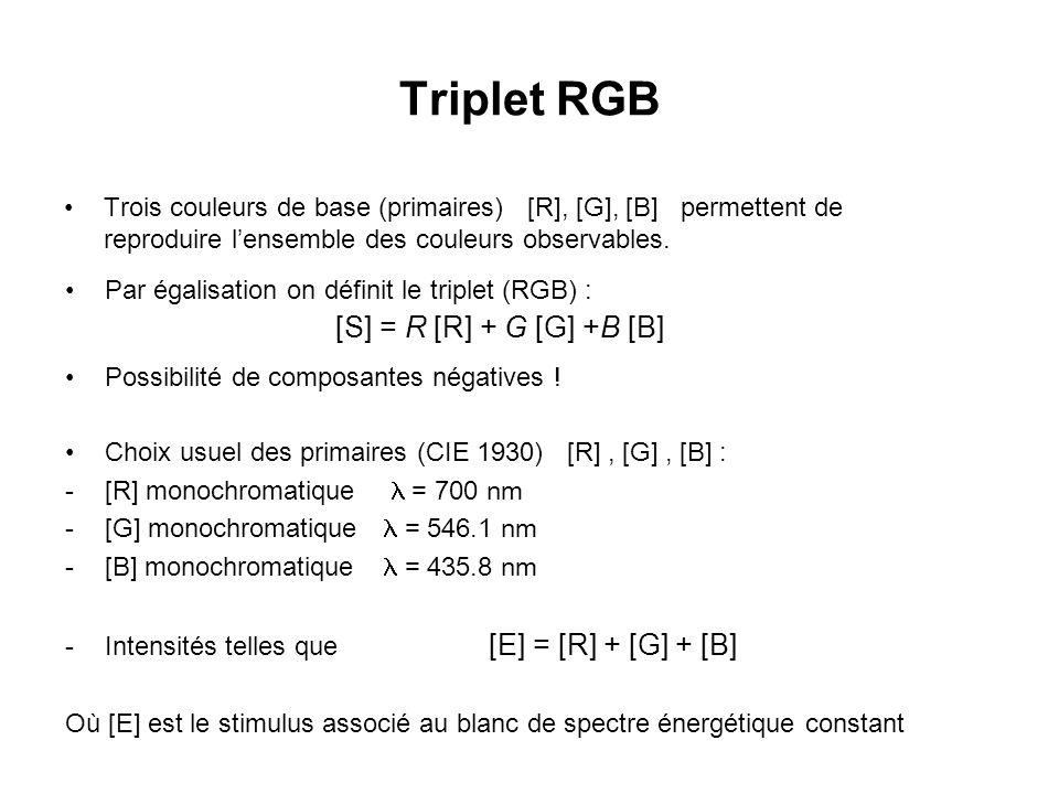 Triplet RGB [S] = R [R] + G [G] +B [B]